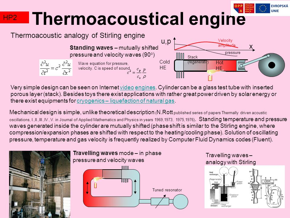 Thermoacoustical engine