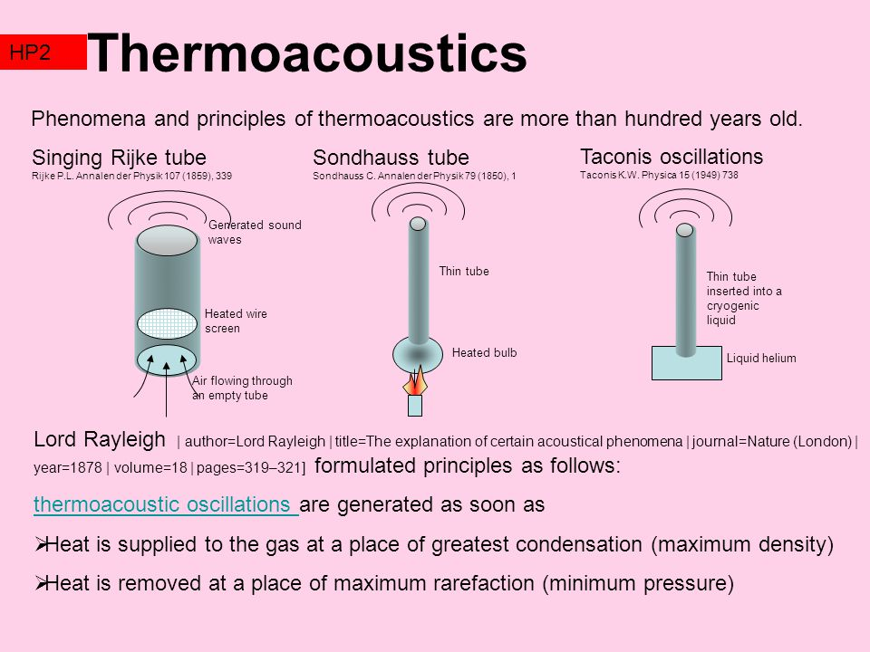 Thermoacoustics TZ2. HP2. Phenomena and principles of thermoacoustics are more than hundred years old.