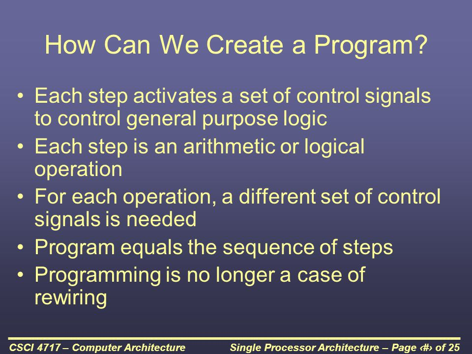 How Can We Create a Program
