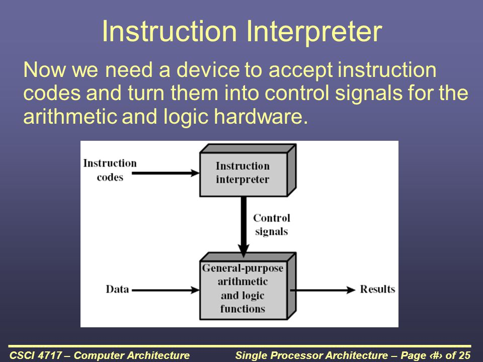 Instruction Interpreter