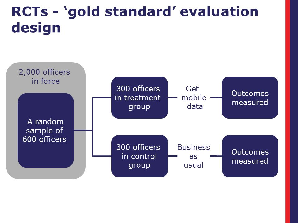 RCTs - 'gold standard' evaluation design