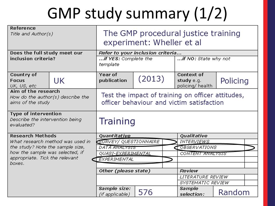 GMP study summary (1/2) Training
