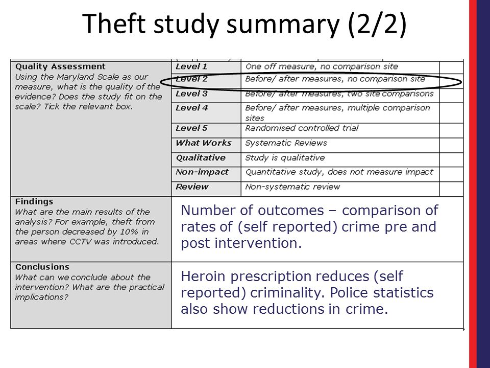 Theft study summary (2/2)