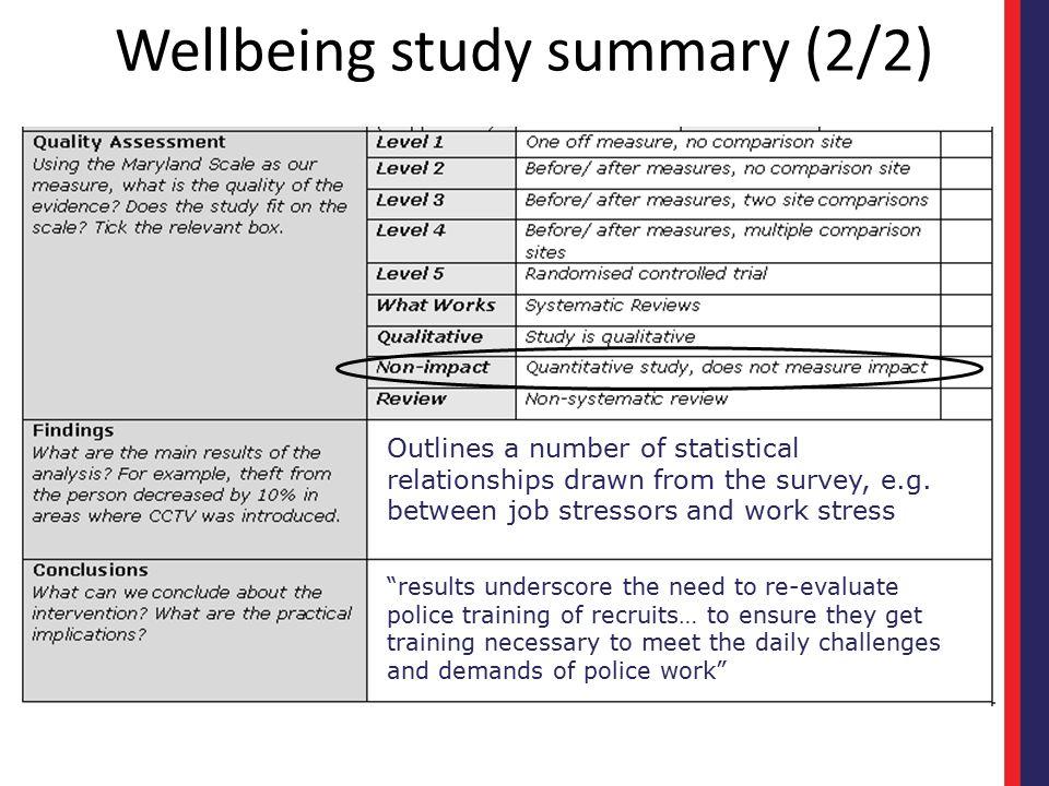 Wellbeing study summary (2/2)