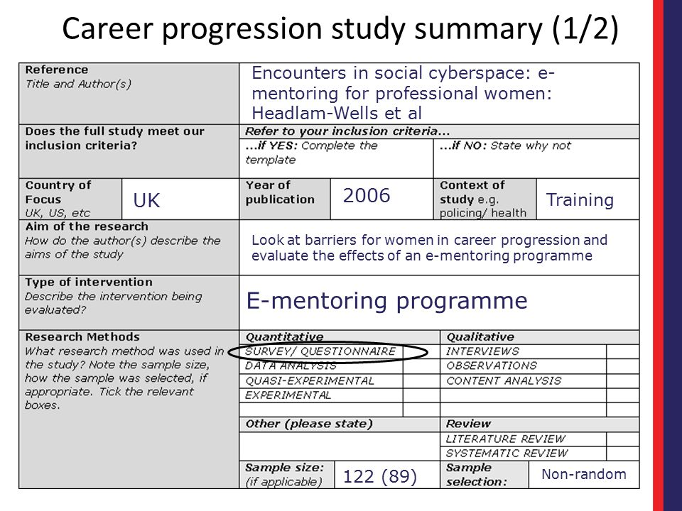 Career progression study summary (1/2)