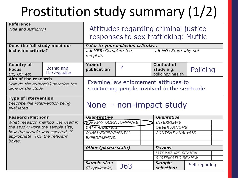 Prostitution study summary (1/2)