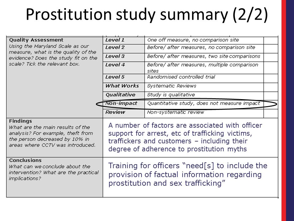 Prostitution study summary (2/2)