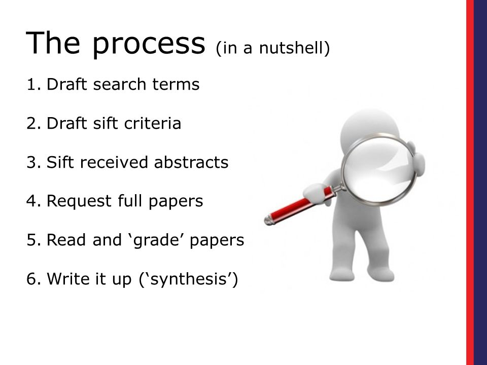 The process (in a nutshell)