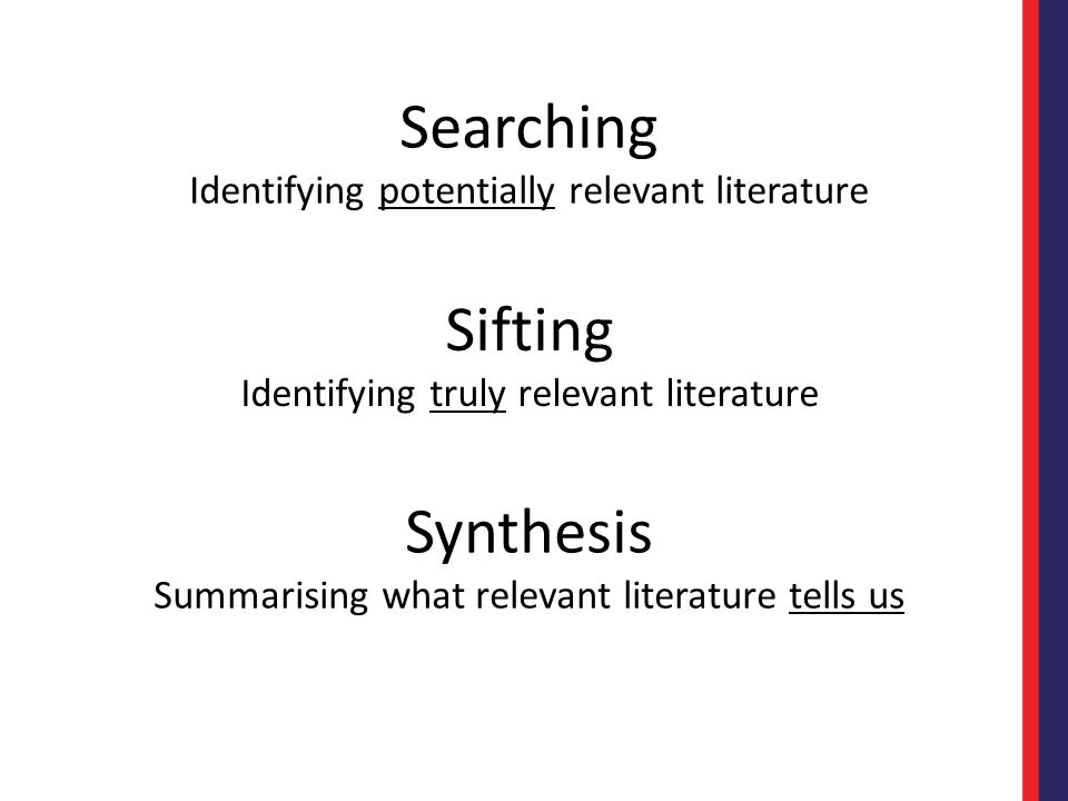 Searching Identifying potentially relevant literature