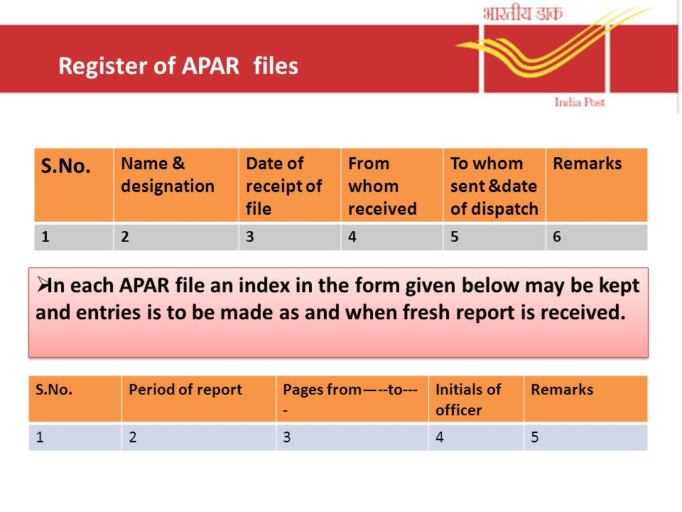 Register of APAR files S.No.
