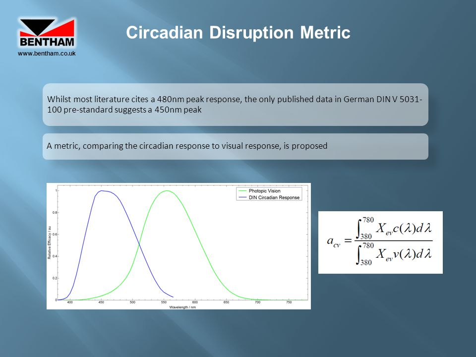 Circadian Disruption Metric