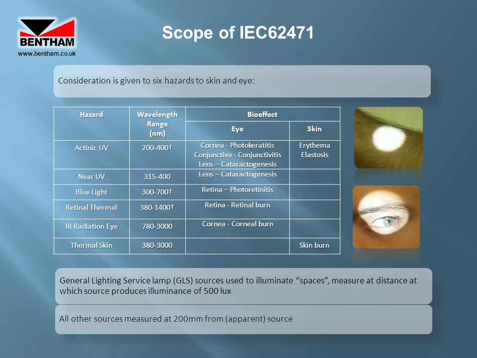 www.bentham.co.uk Scope of IEC62471. Consideration is given to six hazards to skin and eye: Hazard.