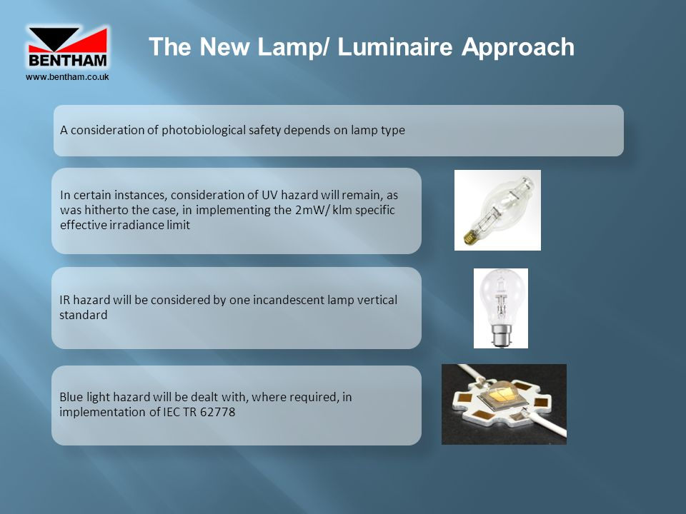The New Lamp/ Luminaire Approach