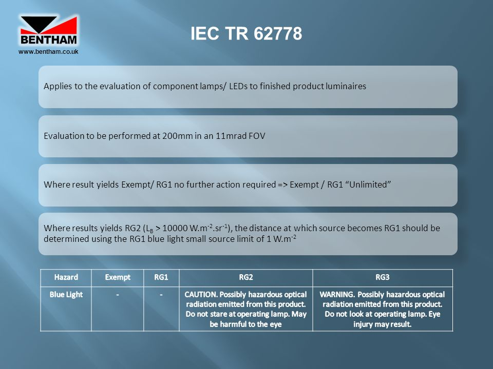 www.bentham.co.uk IEC TR 62778. Applies to the evaluation of component lamps/ LEDs to finished product luminaires.