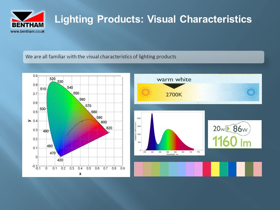 Lighting Products: Visual Characteristics