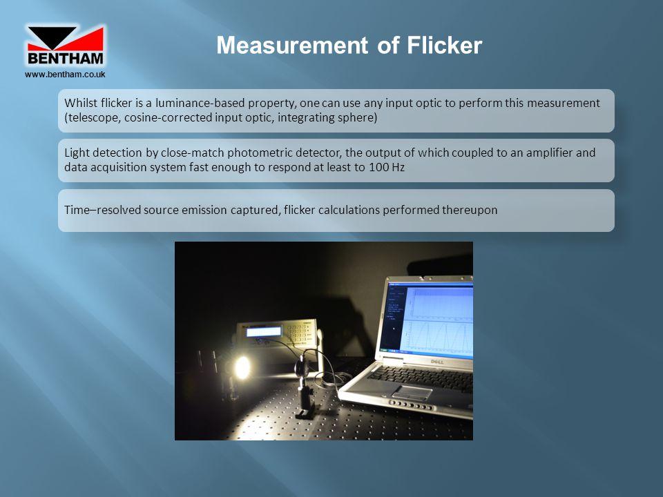 Measurement of Flicker