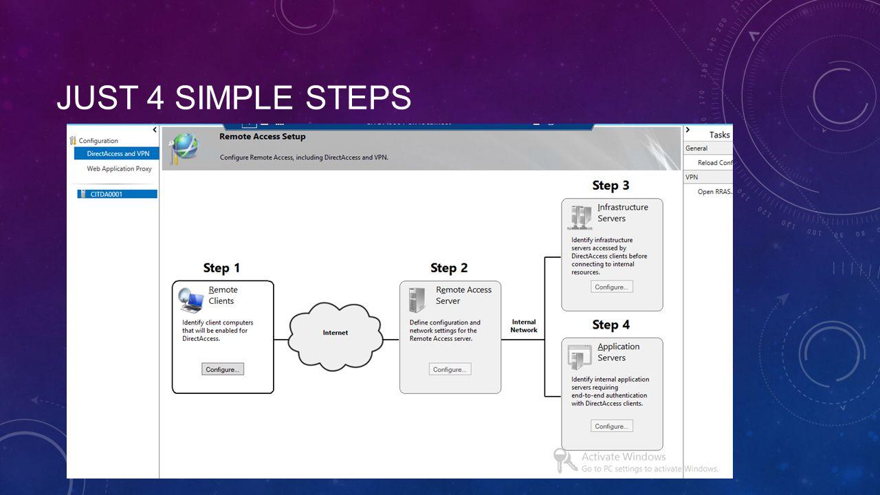 Just 4 simple steps