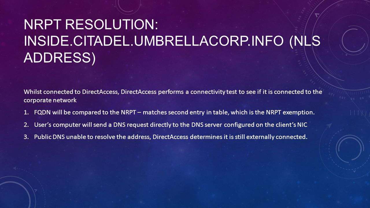NRPT Resolution: inside.citadel.umbrellacorp.info (NLS Address)