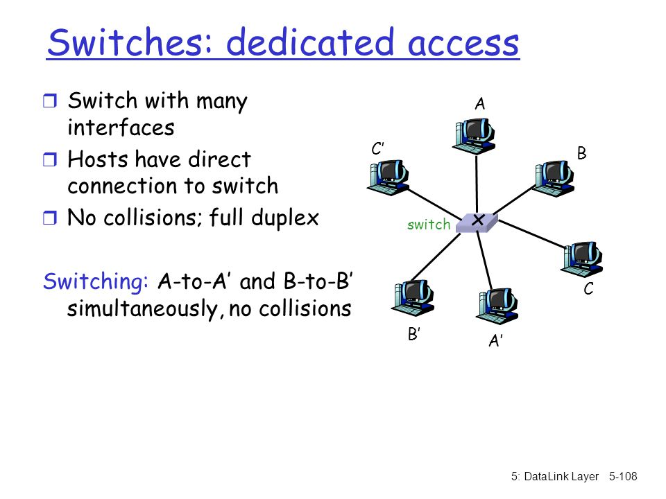 Switches: dedicated access