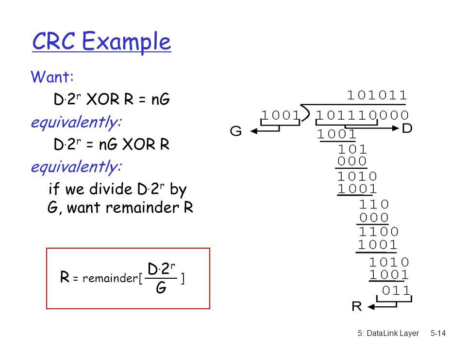CRC Example Want: D.2r XOR R = nG equivalently: D.2r = nG XOR R