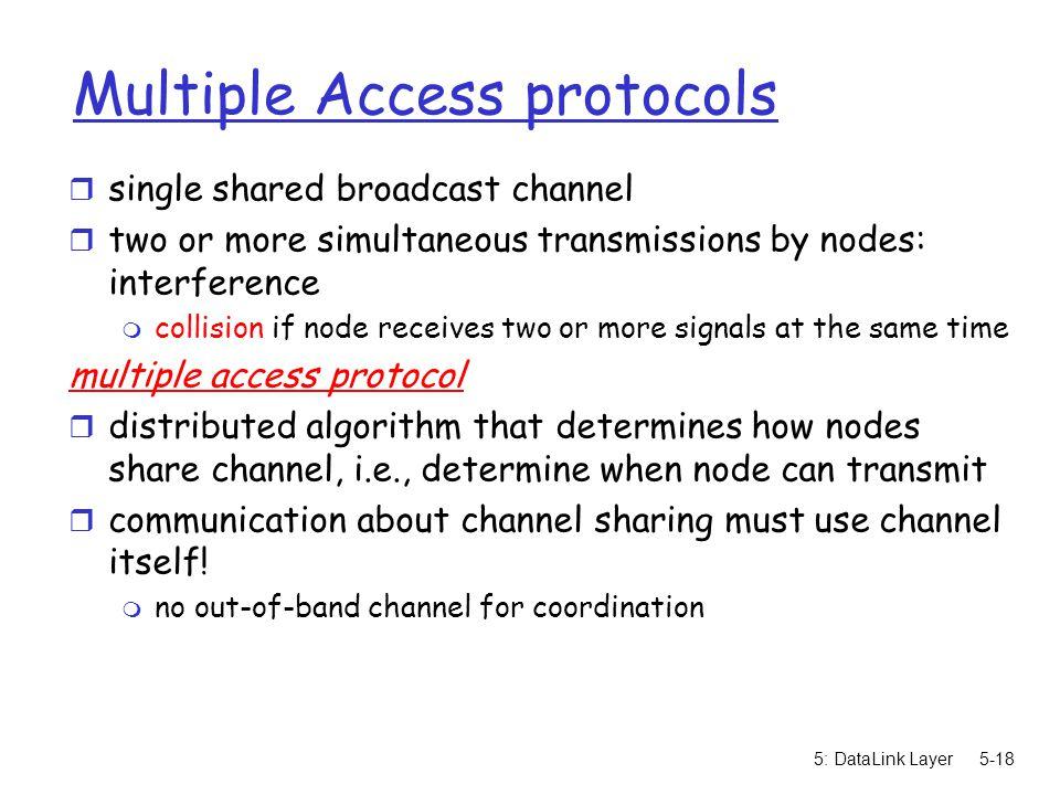 Multiple Access protocols