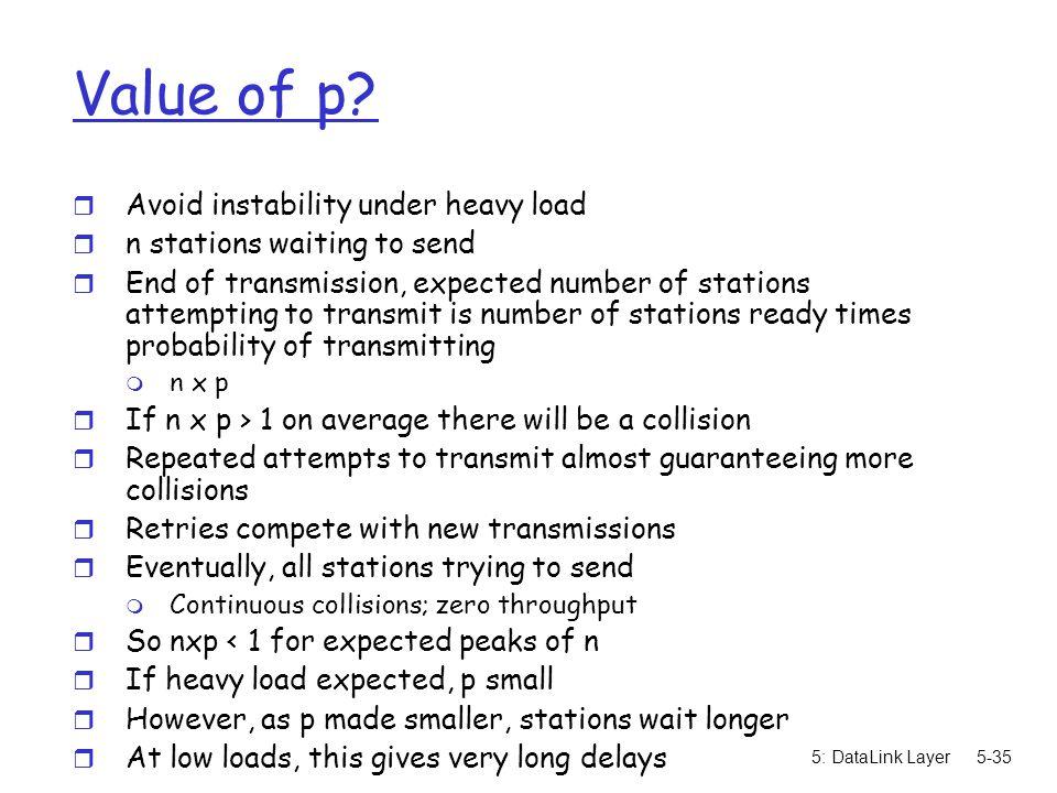 Value of p Avoid instability under heavy load