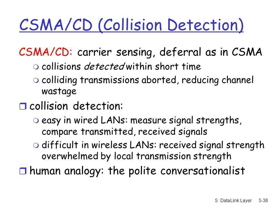 CSMA/CD (Collision Detection)