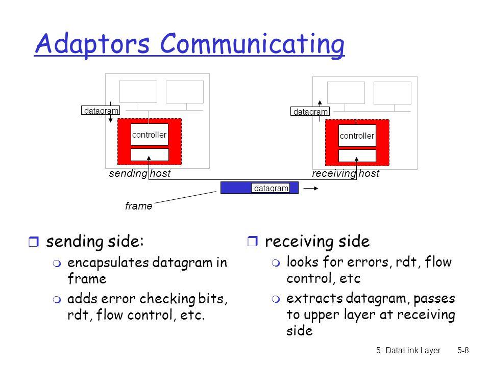 Adaptors Communicating