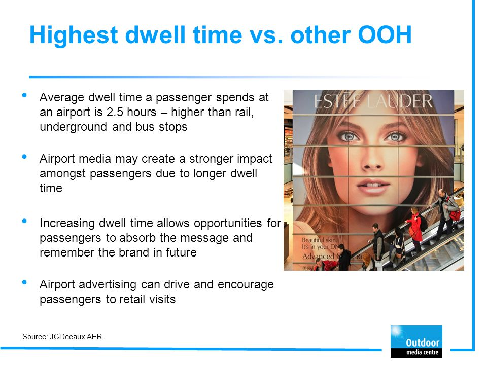 Highest dwell time vs. other OOH