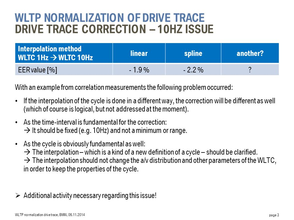 WLTP normalization of drive trace Drive trace correction – 10Hz issue