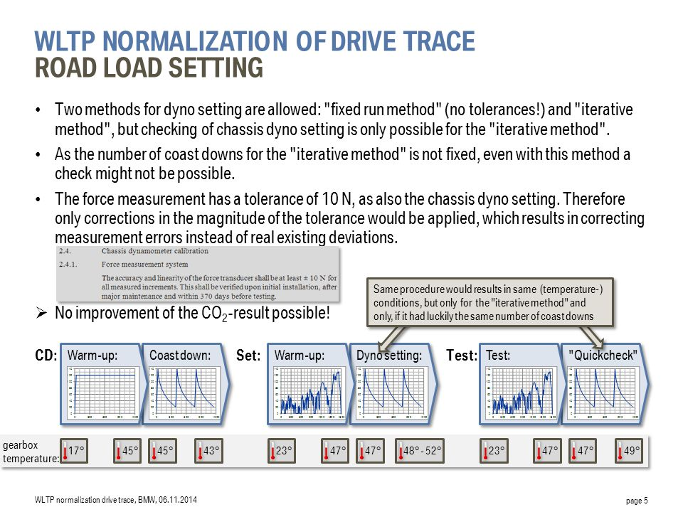 WLTP normalization of drive trace road load setting