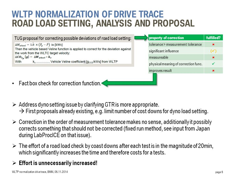WLTP normalization of drive trace