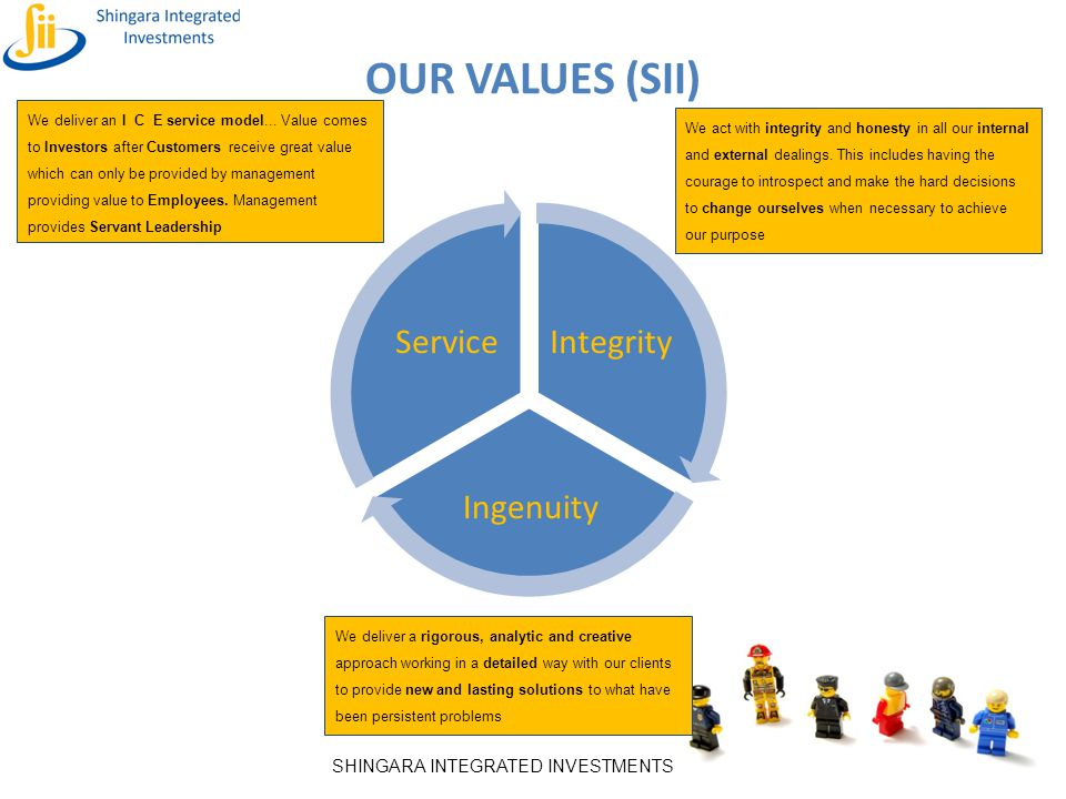 OUR VALUES (SII)