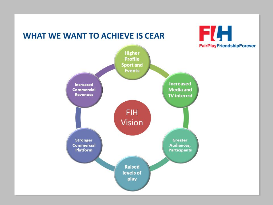 WHAT WE WANT TO ACHIEVE IS CEAR