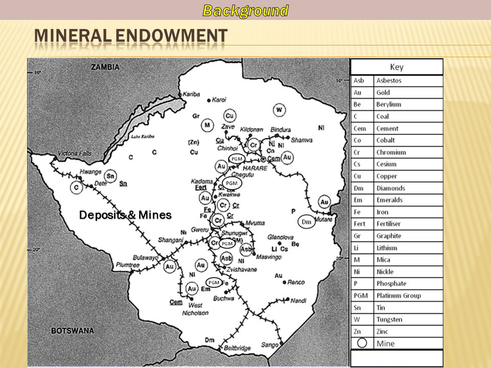 Background Mineral Endowment Deposits & Mines