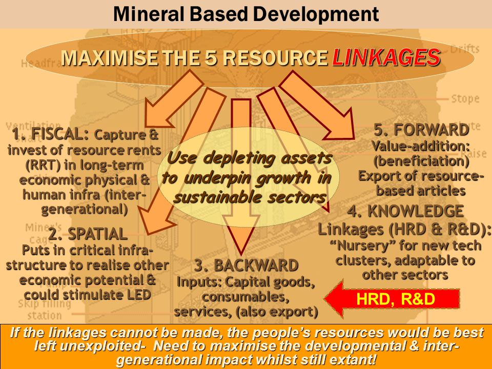 Maximise the 5 resource linkages