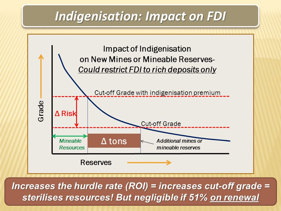 Indigenisation: Impact on FDI