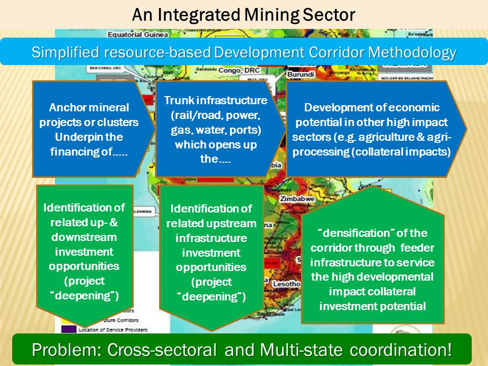 An Integrated Mining Sector
