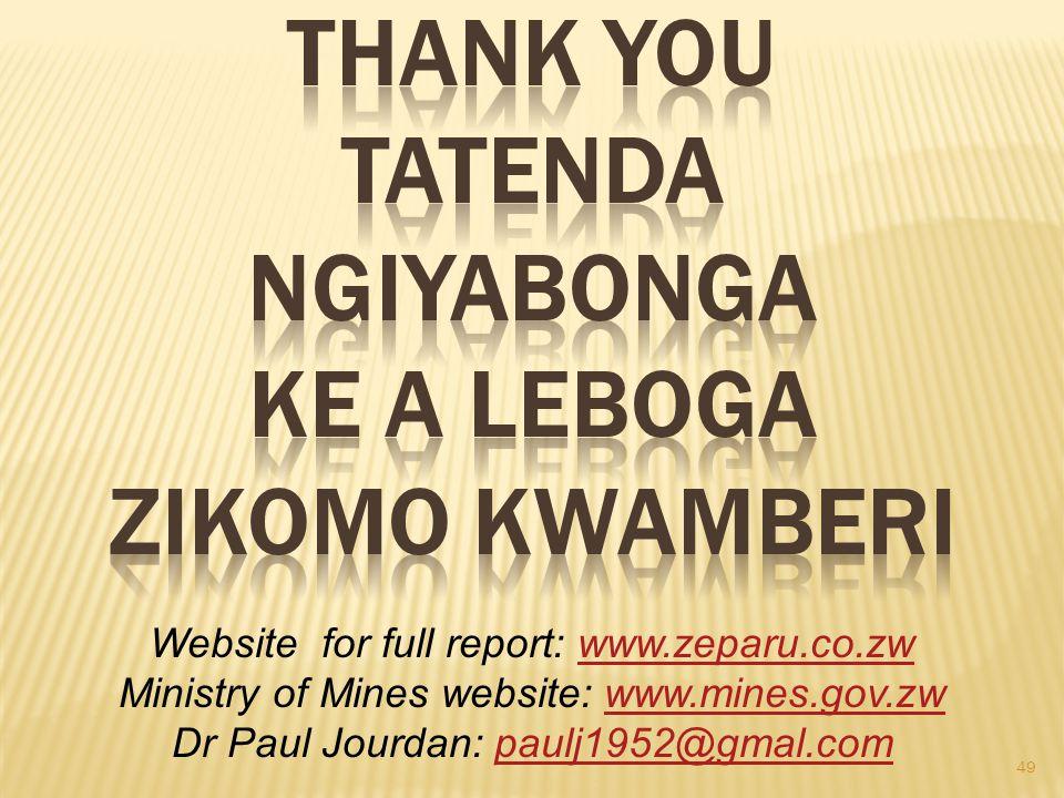 Thank you Tatenda Ngiyabonga Ke a leboga Zikomo kwamberi