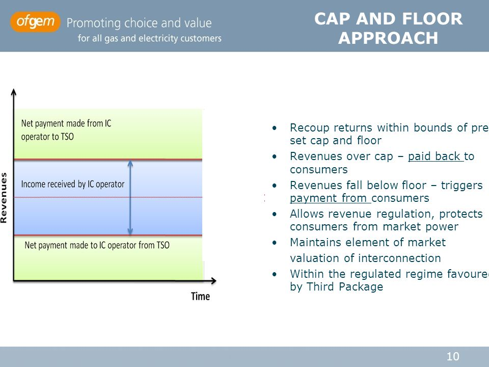 CAP AND FLOOR APPROACH Recoup returns within bounds of pre-set cap and floor. Revenues over cap – paid back to consumers.