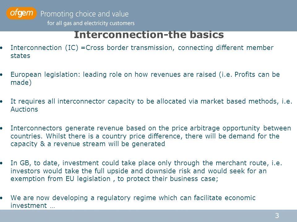 Interconnection-the basics