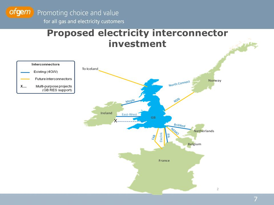 Proposed electricity interconnector investment