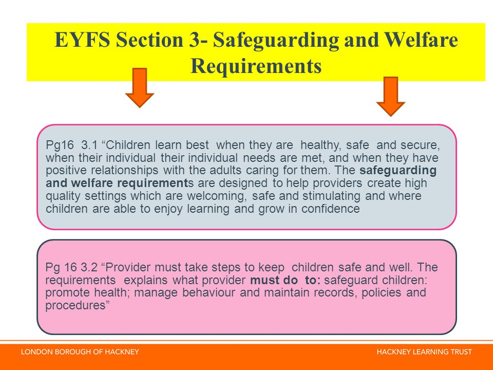 EYFS Section 3- Safeguarding and Welfare Requirements
