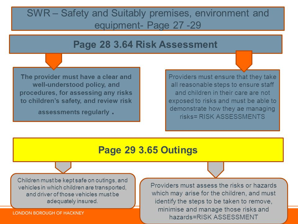 Page 28 3.64 Risk Assessment Page 29 3.65 Outings