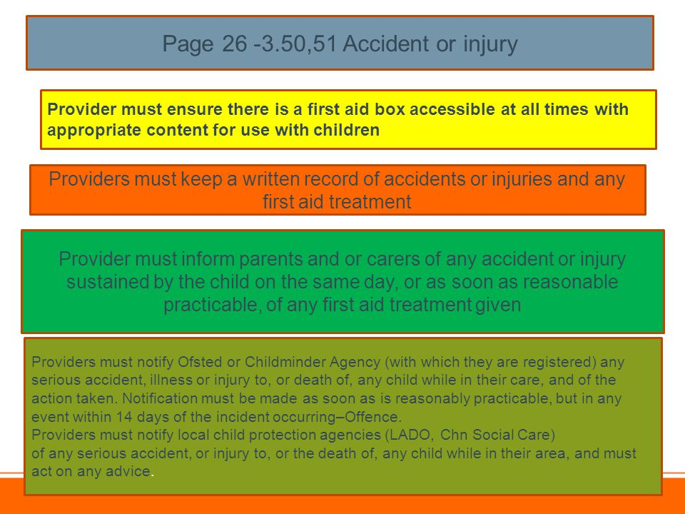 Page 26 -3.50,51 Accident or injury