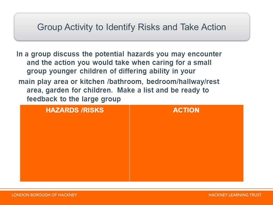 Group Activity to Identify Risks and Take Action