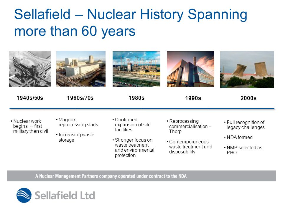 Sellafield – Nuclear History Spanning more than 60 years