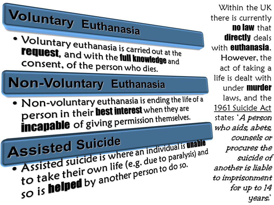 Non-Voluntary Euthanasia