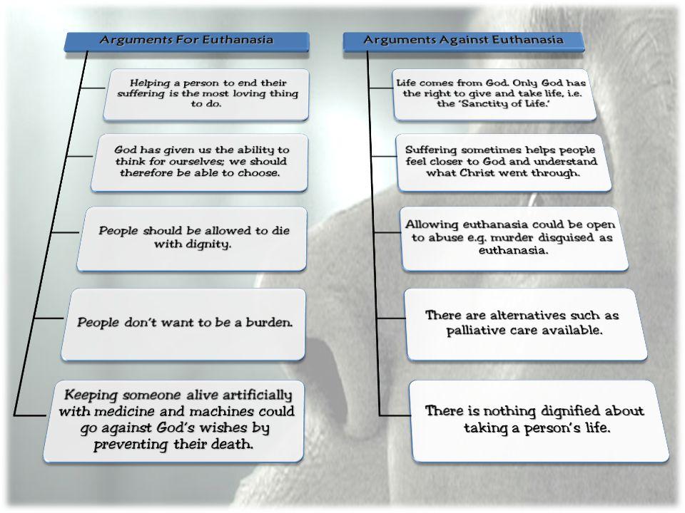 Arguments For Euthanasia Arguments Against Euthanasia