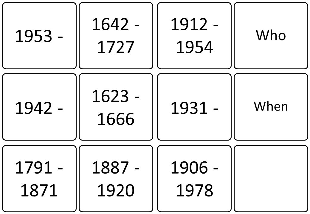 1642 - 1727 1912 - 1954. 1953 - Who. 1623 - 1666. 1942 - 1931 - When. 1791 - 1871. 1887 - 1920.